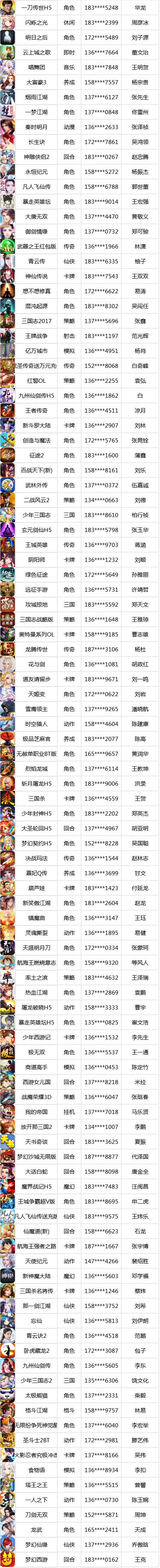 GS带队名单(图1)